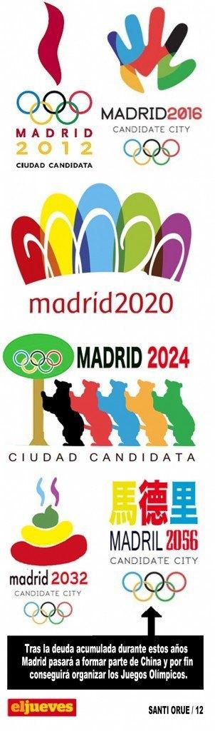 madrid-2056